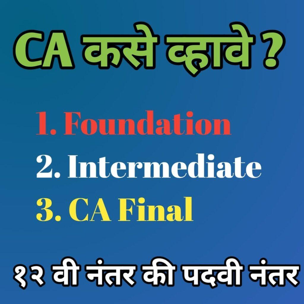 ca information in Marathi